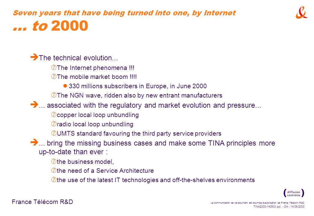La communication de ce document est soumise à autorisation de France Télécom R&D TINA2000-140900.ppt - D3 - 14/09/2000 France Télécom R&D Seven years