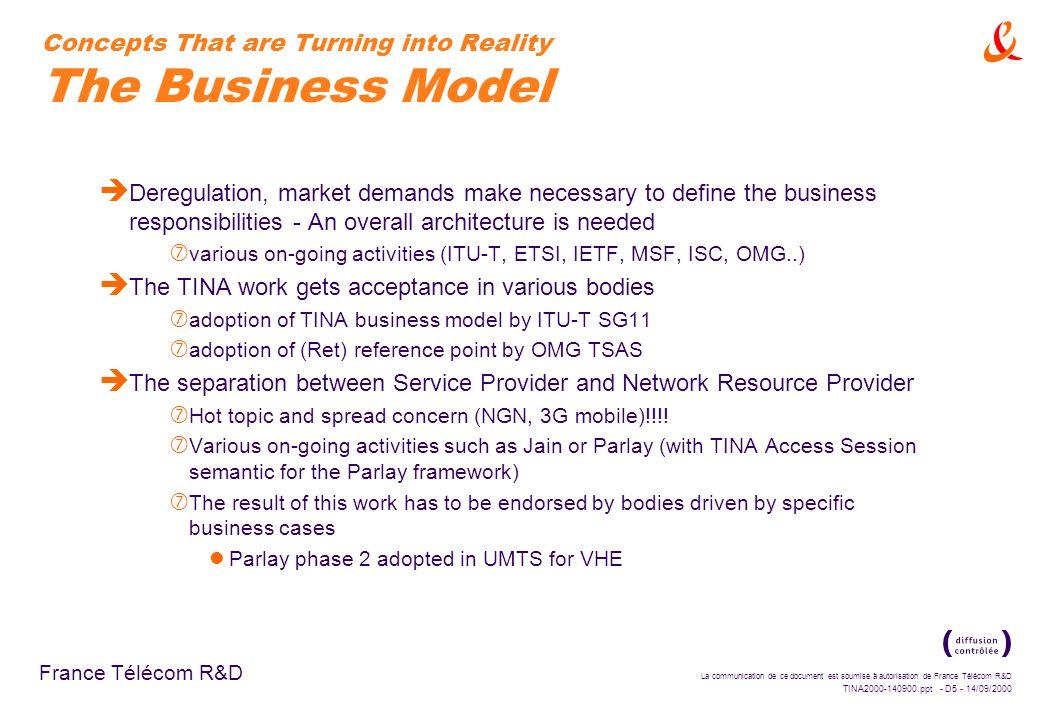 La communication de ce document est soumise à autorisation de France Télécom R&D TINA2000-140900.ppt - D4 - 14/09/2000 France Télécom R&D Seven years