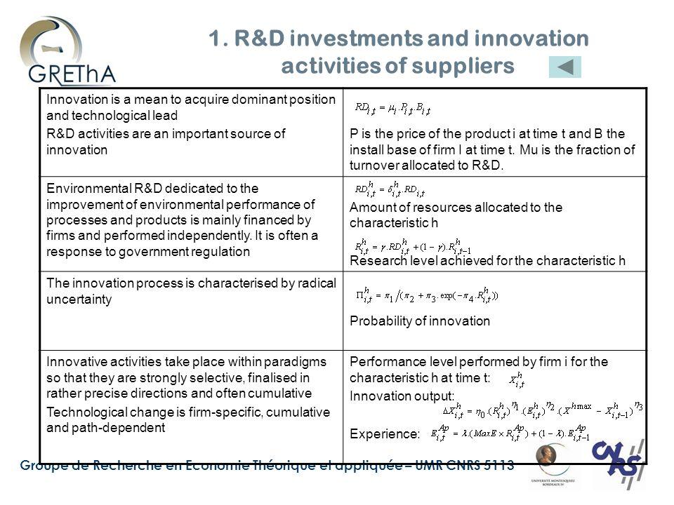 Groupe de Recherche en Economie Théorique et appliquée – UMR CNRS 5113 1. R&D investments and innovation activities of suppliers Innovation is a mean