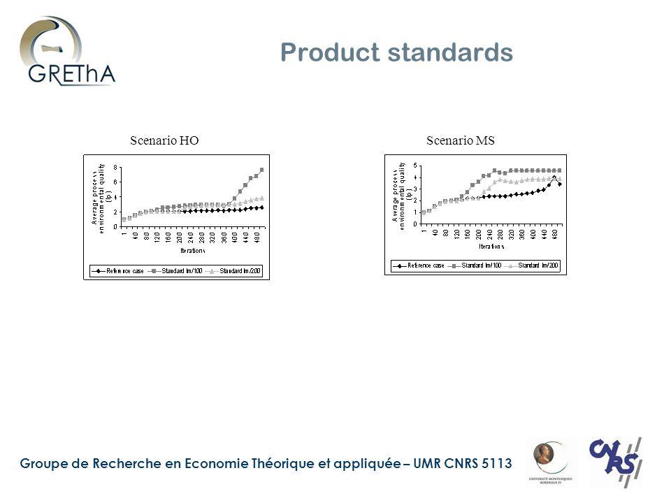 Groupe de Recherche en Economie Théorique et appliquée – UMR CNRS 5113 Product standards Scenario HOScenario MS