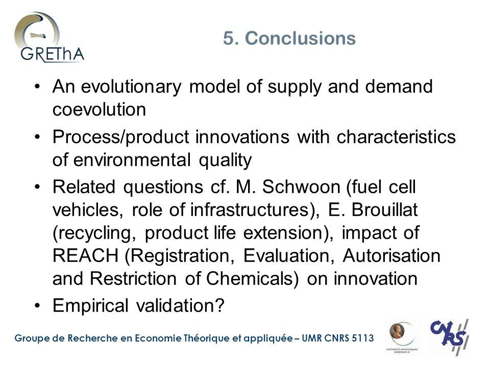 Groupe de Recherche en Economie Théorique et appliquée – UMR CNRS 5113 5. Conclusions An evolutionary model of supply and demand coevolution Process/p