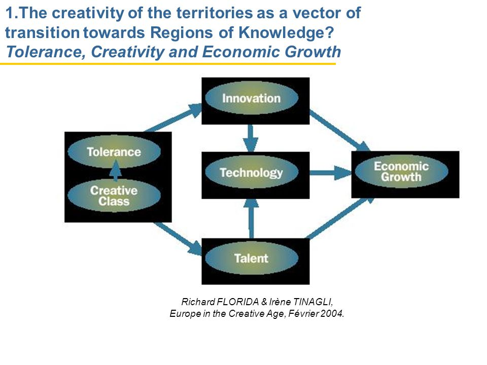 1.The creativity of the territories as a vector of transition towards Regions of Knowledge.
