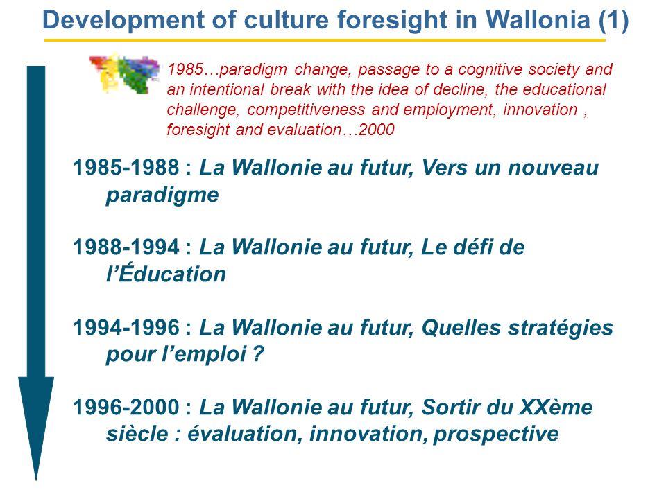 Development of culture foresight in Wallonia (1) 1985-1988 : La Wallonie au futur, Vers un nouveau paradigme 1988-1994 : La Wallonie au futur, Le défi de lÉducation 1994-1996 : La Wallonie au futur, Quelles stratégies pour lemploi .