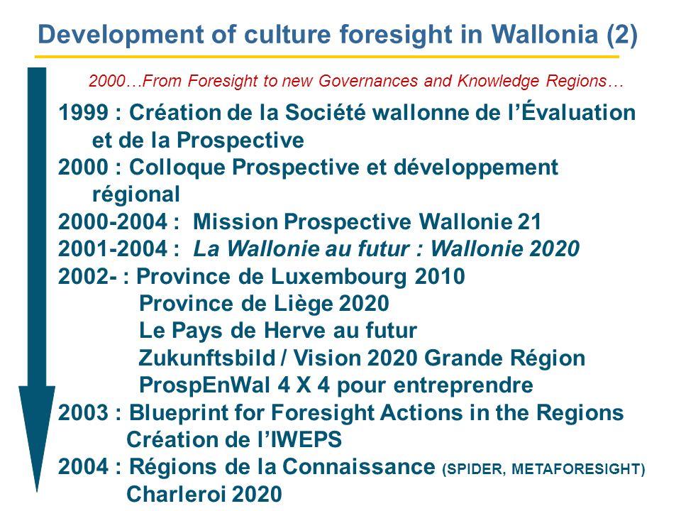 1999 : Création de la Société wallonne de lÉvaluation et de la Prospective 2000 : Colloque Prospective et développement régional 2000-2004 : Mission Prospective Wallonie 21 2001-2004 : La Wallonie au futur : Wallonie 2020 2002- : Province de Luxembourg 2010 Province de Liège 2020 Le Pays de Herve au futur Zukunftsbild / Vision 2020 Grande Région ProspEnWal 4 X 4 pour entreprendre 2003 : Blueprint for Foresight Actions in the Regions Création de lIWEPS 2004 : Régions de la Connaissance (SPIDER, METAFORESIGHT) Charleroi 2020 Development of culture foresight in Wallonia (2) 2000…From Foresight to new Governances and Knowledge Regions…