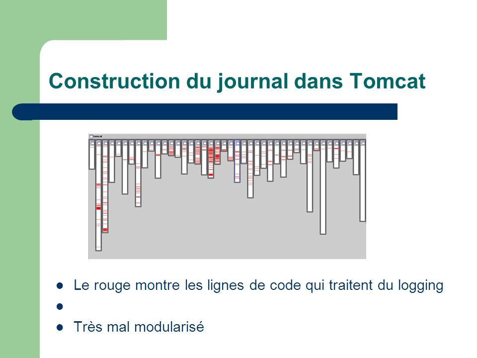 Construction du journal dans Tomcat Le rouge montre les lignes de code qui traitent du logging Très mal modularisé
