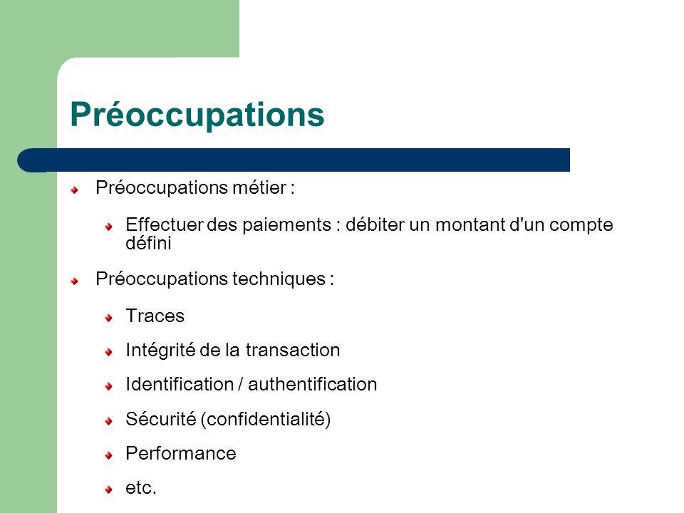 Préoccupations Préoccupations métier : Effectuer des paiements : débiter un montant d'un compte défini Préoccupations techniques : Traces Intégrité de