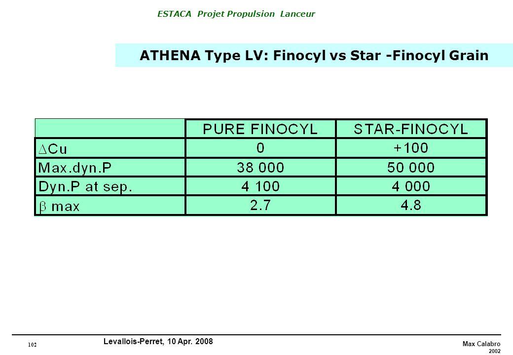 102 Max Calabro 2002 ESTACA Projet Propulsion Lanceur Levallois-Perret, 10 Apr. 2008 ATHENA Type LV: Finocyl vs Star -Finocyl Grain