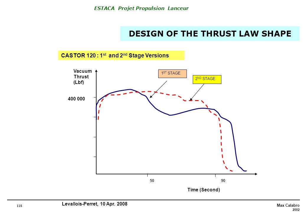 118 Max Calabro 2002 ESTACA Projet Propulsion Lanceur Levallois-Perret, 10 Apr. 2008 DESIGN OF THE THRUST LAW SHAPE CASTOR 120 : 1 st and 2 nd Stage V