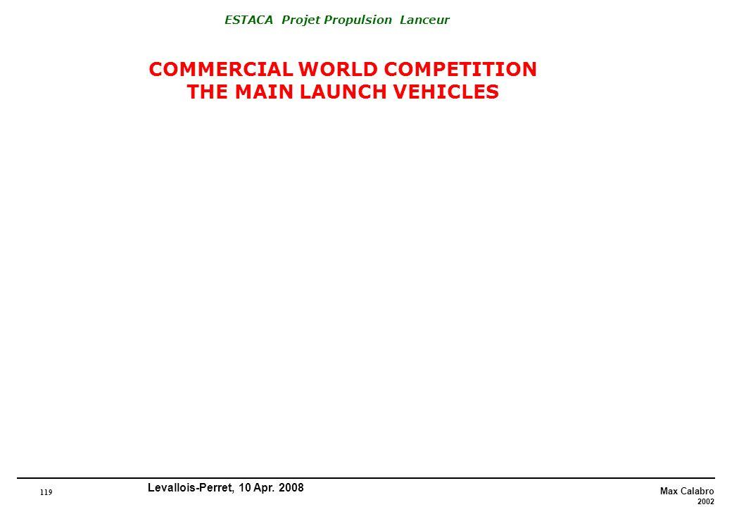 119 Max Calabro 2002 ESTACA Projet Propulsion Lanceur Levallois-Perret, 10 Apr. 2008 COMMERCIAL WORLD COMPETITION THE MAIN LAUNCH VEHICLES