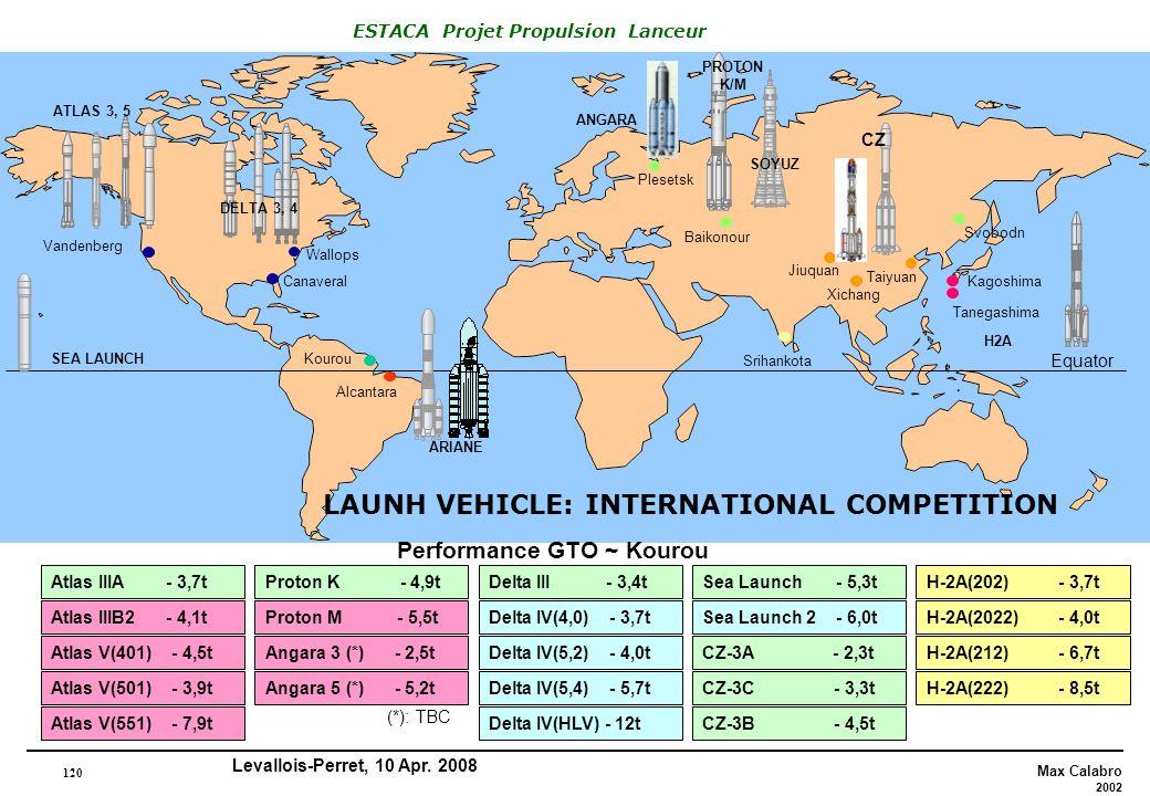 120 Max Calabro 2002 ESTACA Projet Propulsion Lanceur Levallois-Perret, 10 Apr. 2008 Vandenberg Wallops Canaveral Kourou Alcantara Equator Srihankota