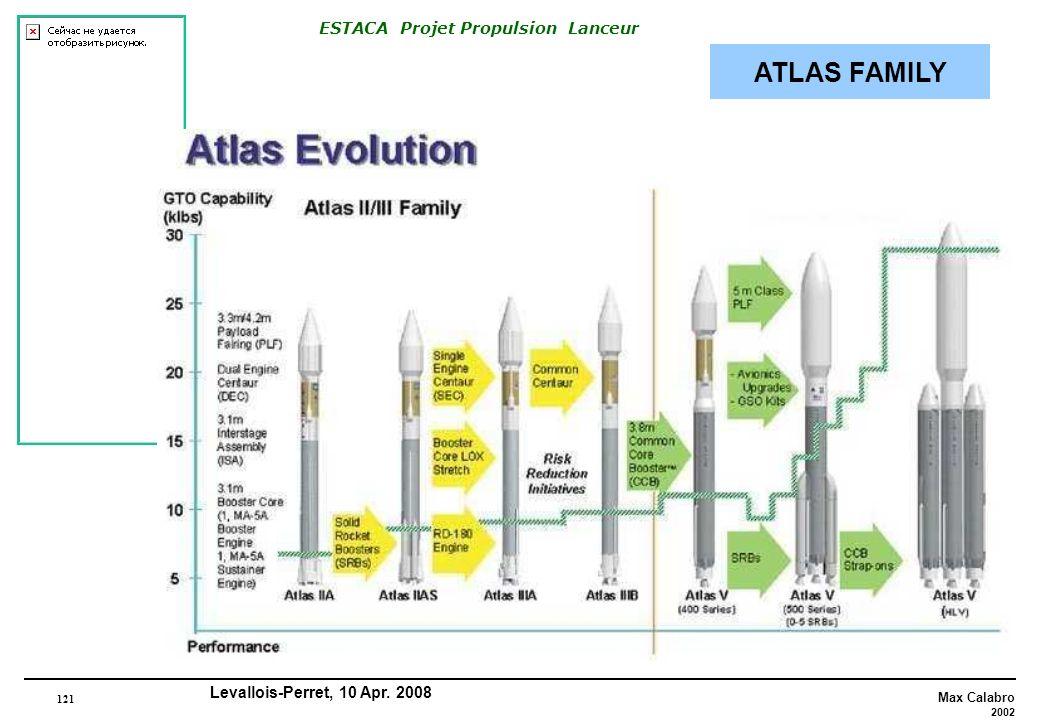121 Max Calabro 2002 ESTACA Projet Propulsion Lanceur Levallois-Perret, 10 Apr. 2008 ATLAS FAMILY