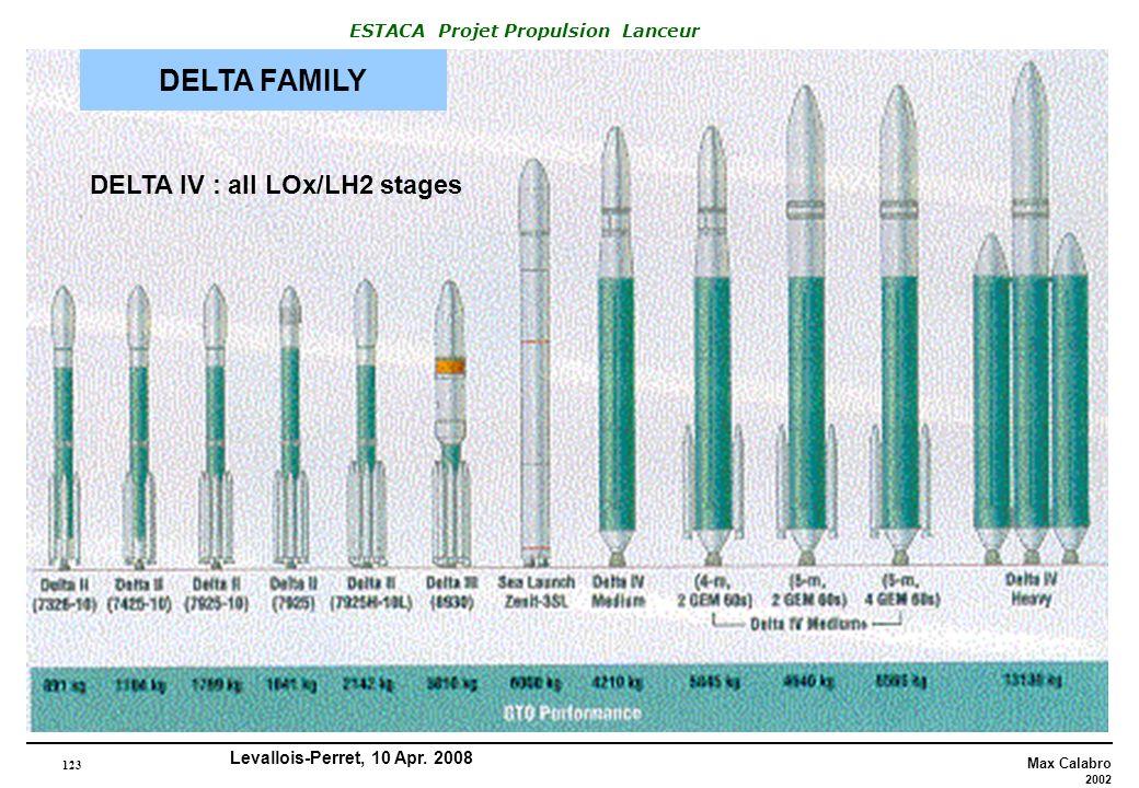 123 Max Calabro 2002 ESTACA Projet Propulsion Lanceur Levallois-Perret, 10 Apr. 2008 DELTA FAMILY DELTA IV : all LOx/LH2 stages