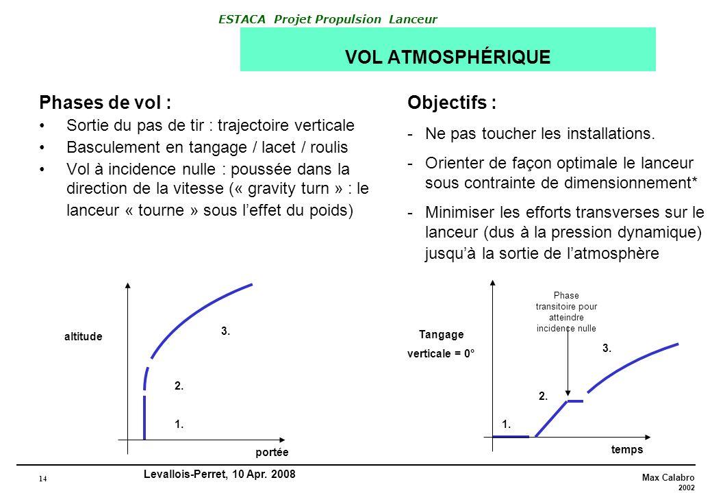 14 Max Calabro 2002 ESTACA Projet Propulsion Lanceur Levallois-Perret, 10 Apr. 2008 Phases de vol : Sortie du pas de tir : trajectoire verticale Bascu
