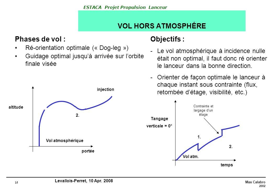 15 Max Calabro 2002 ESTACA Projet Propulsion Lanceur Levallois-Perret, 10 Apr. 2008 Phases de vol : Ré-orientation optimale (« Dog-leg ») Guidage opti