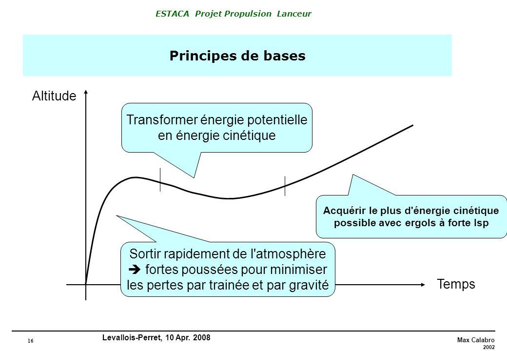 16 Max Calabro 2002 ESTACA Projet Propulsion Lanceur Levallois-Perret, 10 Apr. 2008 Principes de bases Altitude Temps Sortir rapidement de l'atmosphèr