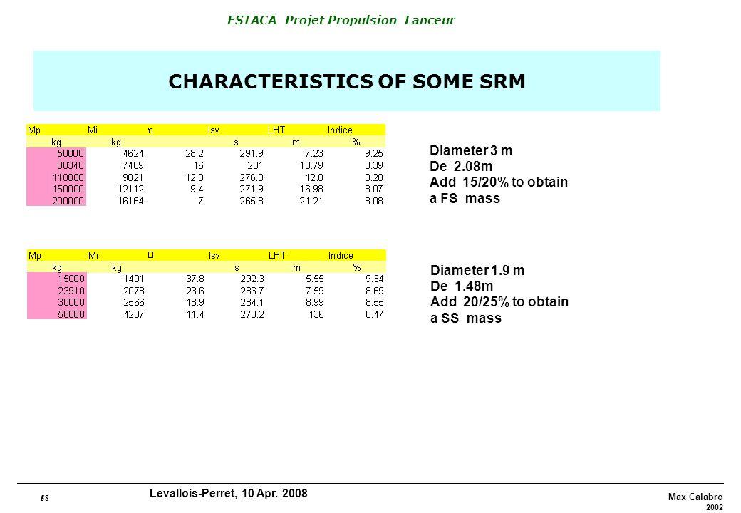 58 Max Calabro 2002 ESTACA Projet Propulsion Lanceur Levallois-Perret, 10 Apr. 2008 CHARACTERISTICS OF SOME SRM Diameter 3 m De 2.08m Add 15/20% to ob