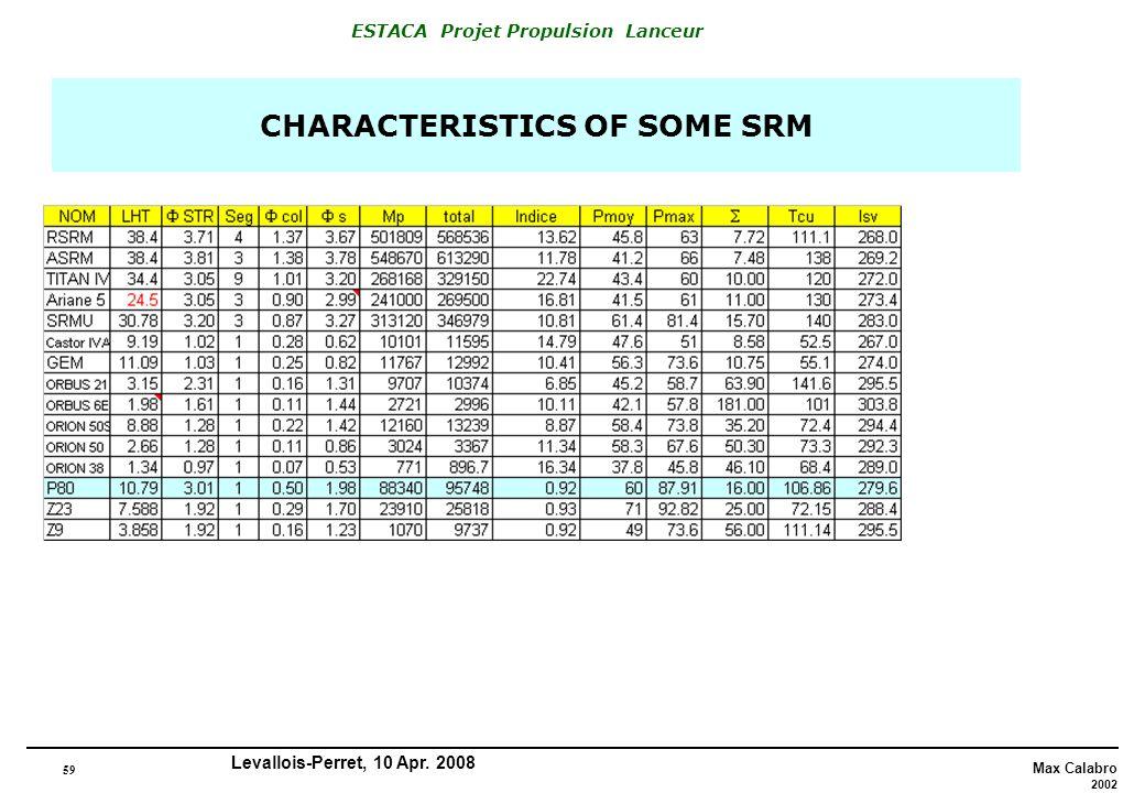 59 Max Calabro 2002 ESTACA Projet Propulsion Lanceur Levallois-Perret, 10 Apr. 2008 CHARACTERISTICS OF SOME SRM