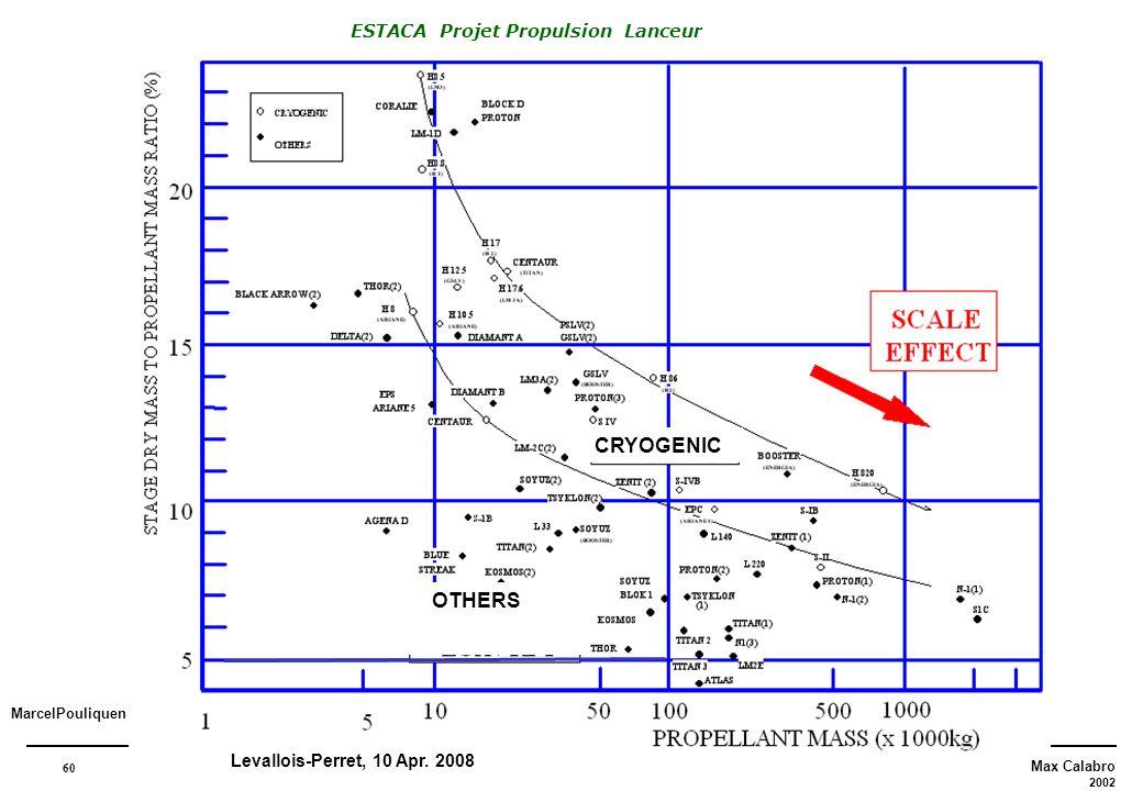 60 Max Calabro 2002 ESTACA Projet Propulsion Lanceur Levallois-Perret, 10 Apr. 2008 MarcelPouliquen data CRYOGENIC OTHERS