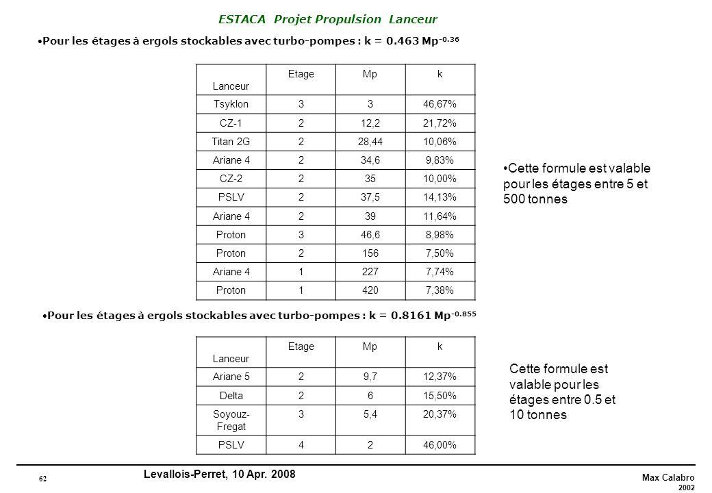 62 Max Calabro 2002 ESTACA Projet Propulsion Lanceur Levallois-Perret, 10 Apr. 2008 Pour les étages à ergols stockables avec turbo-pompes : k = 0.463