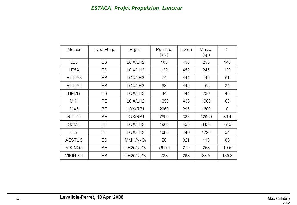 64 Max Calabro 2002 ESTACA Projet Propulsion Lanceur Levallois-Perret, 10 Apr. 2008 MoteurType EtageErgolsPoussée (kN) Isv (s)Masse (kg) LE5ESLOX/LH21