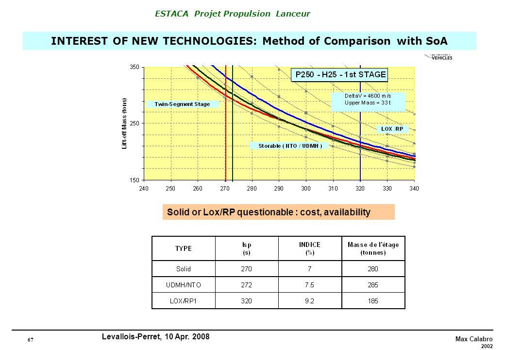 67 Max Calabro 2002 ESTACA Projet Propulsion Lanceur Levallois-Perret, 10 Apr. 2008 INTEREST OF NEW TECHNOLOGIES: Method of Comparison with SoA Solid