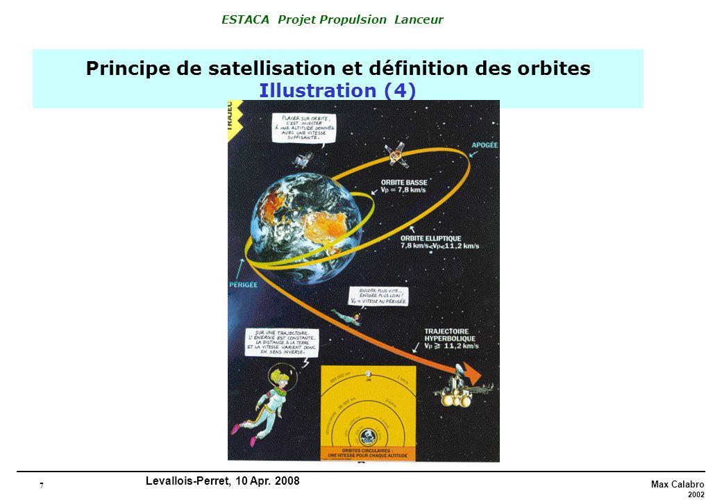 7 Max Calabro 2002 ESTACA Projet Propulsion Lanceur Levallois-Perret, 10 Apr. 2008 Principe de satellisation et définition des orbites Illustration (4