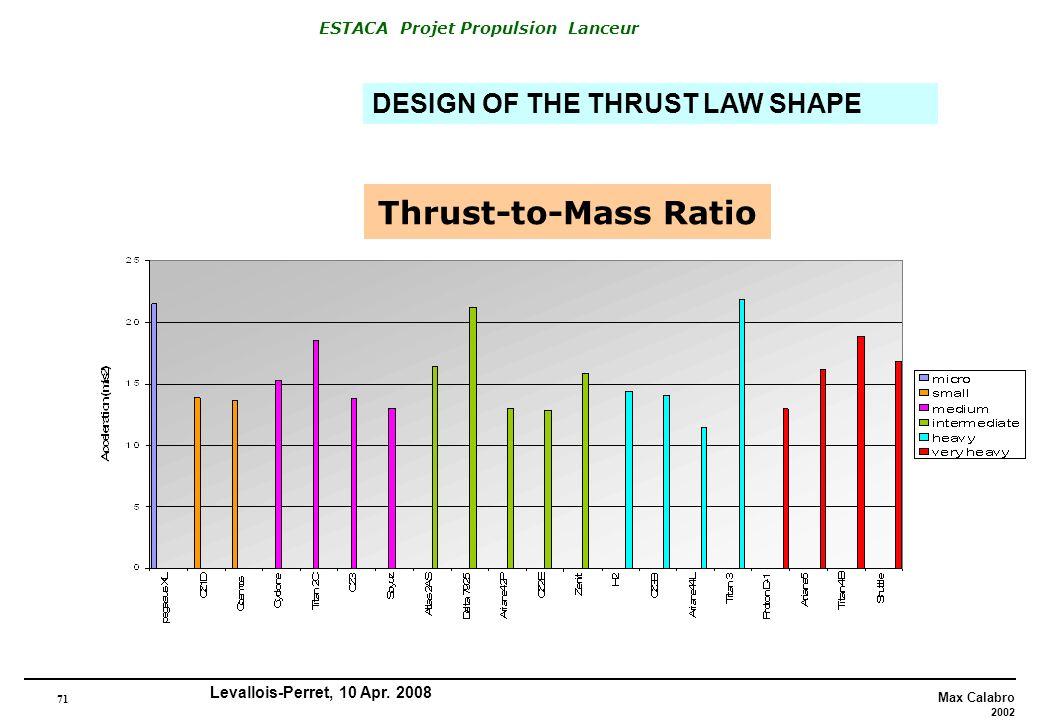 71 Max Calabro 2002 ESTACA Projet Propulsion Lanceur Levallois-Perret, 10 Apr. 2008 DESIGN OF THE THRUST LAW SHAPE Thrust-to-Mass Ratio