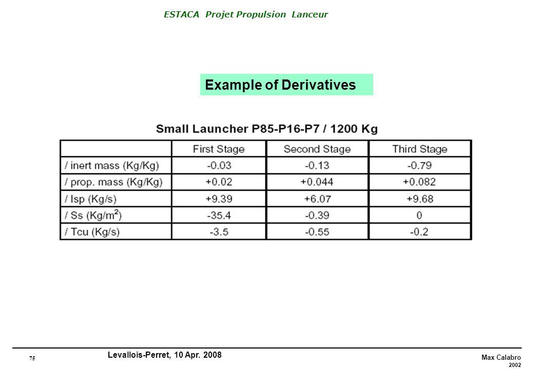 75 Max Calabro 2002 ESTACA Projet Propulsion Lanceur Levallois-Perret, 10 Apr. 2008 Example of Derivatives