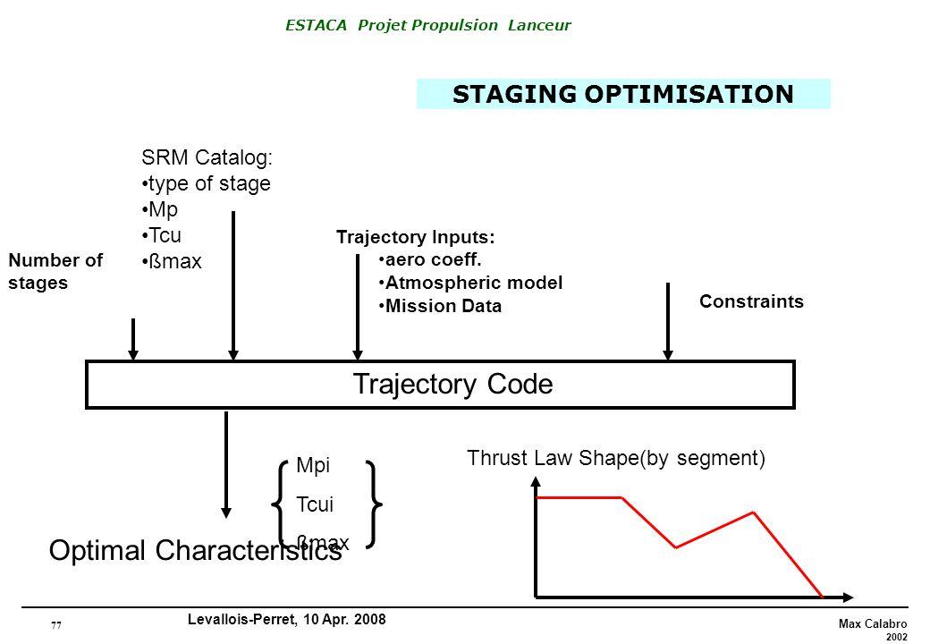 77 Max Calabro 2002 ESTACA Projet Propulsion Lanceur Levallois-Perret, 10 Apr. 2008 Number of stages Optimal Characteristics Mpi Tcui ßmax Trajectory