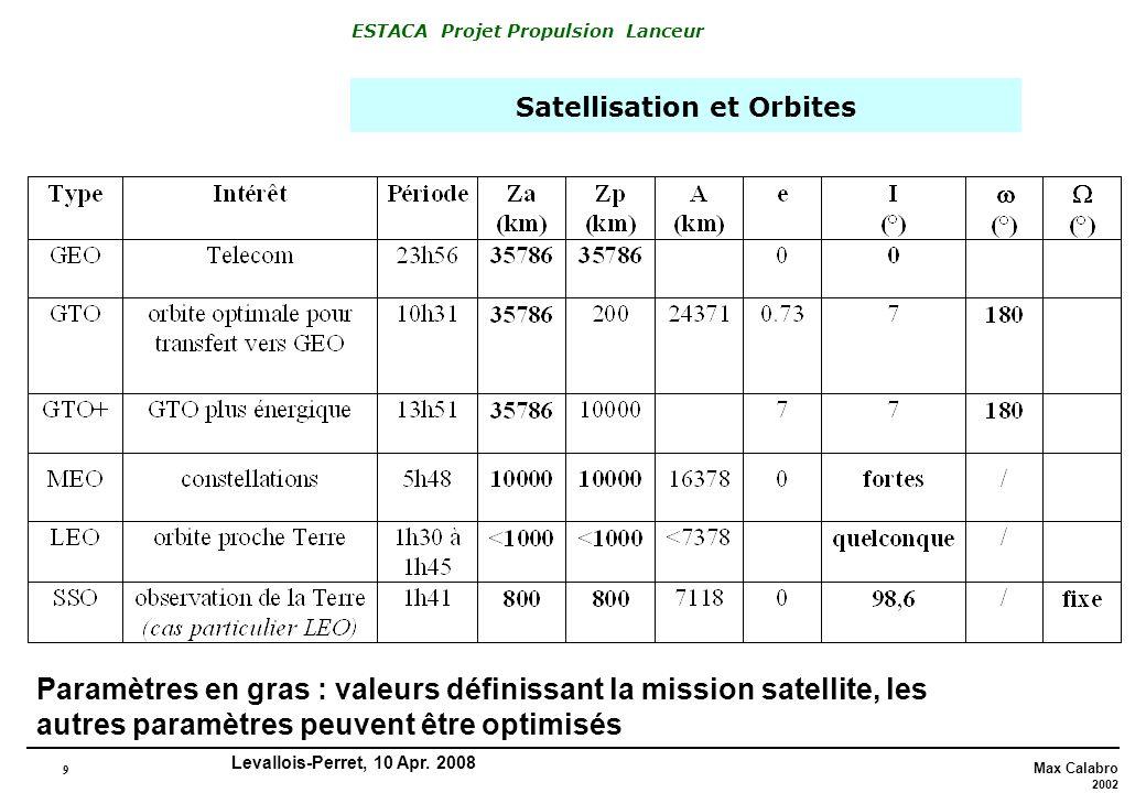 9 Max Calabro 2002 ESTACA Projet Propulsion Lanceur Levallois-Perret, 10 Apr. 2008 Paramètres en gras : valeurs définissant la mission satellite, les