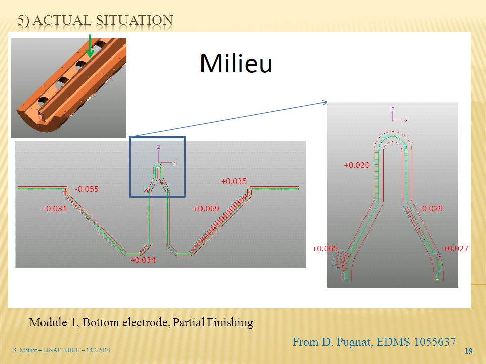 S. Mathot – LINAC 4 BCC – 18/2/2010 19 Module 1, Bottom electrode, Partial Finishing From D. Pugnat, EDMS 1055637