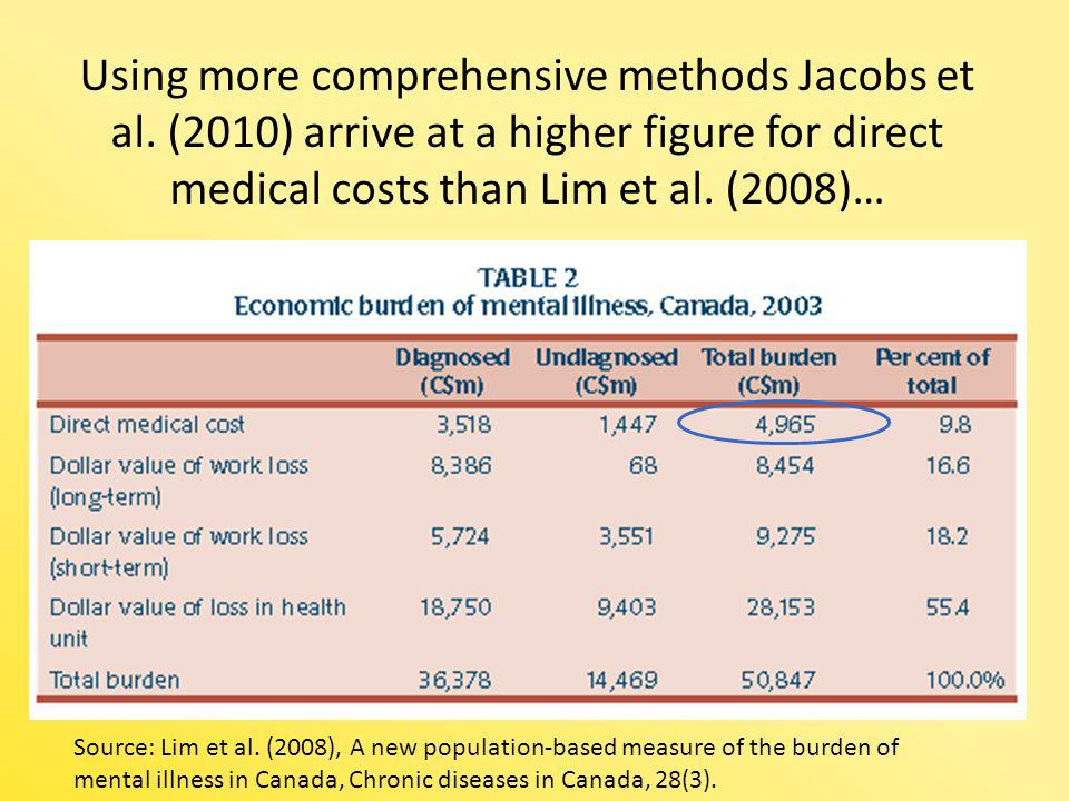 Using more comprehensive methods Jacobs et al.