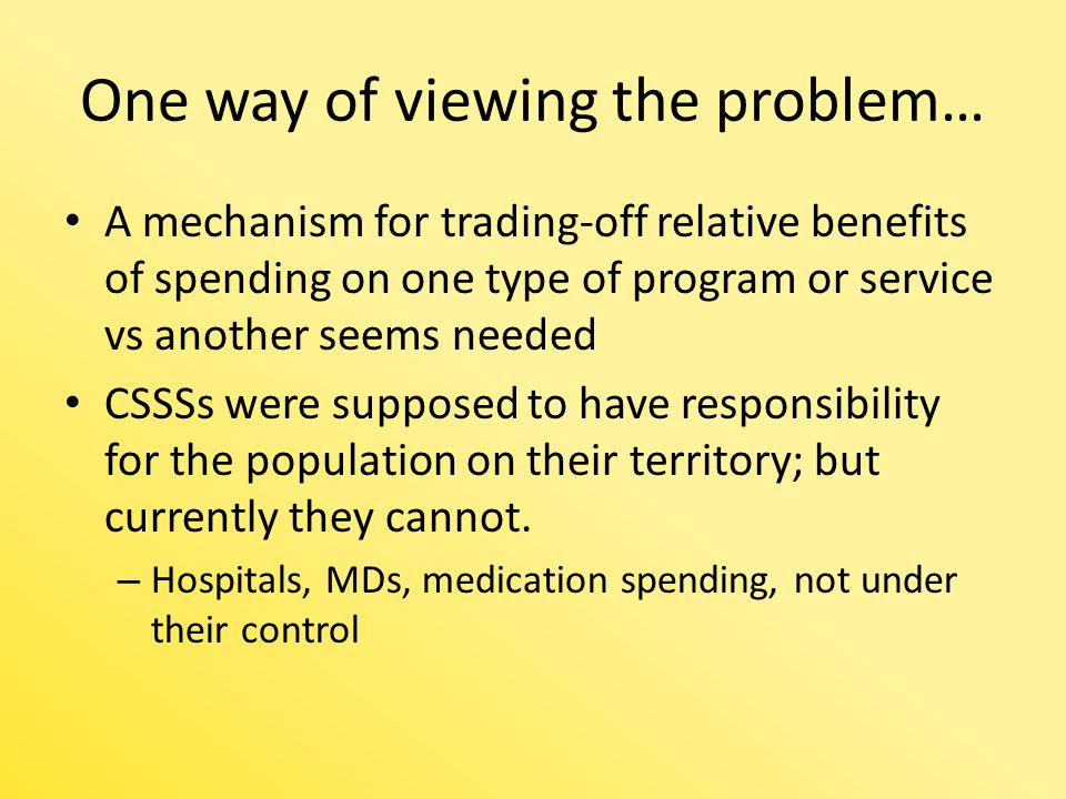 One way of viewing the problem… A mechanism for trading-off relative benefits of spending on one type of program or service vs another seems needed CS