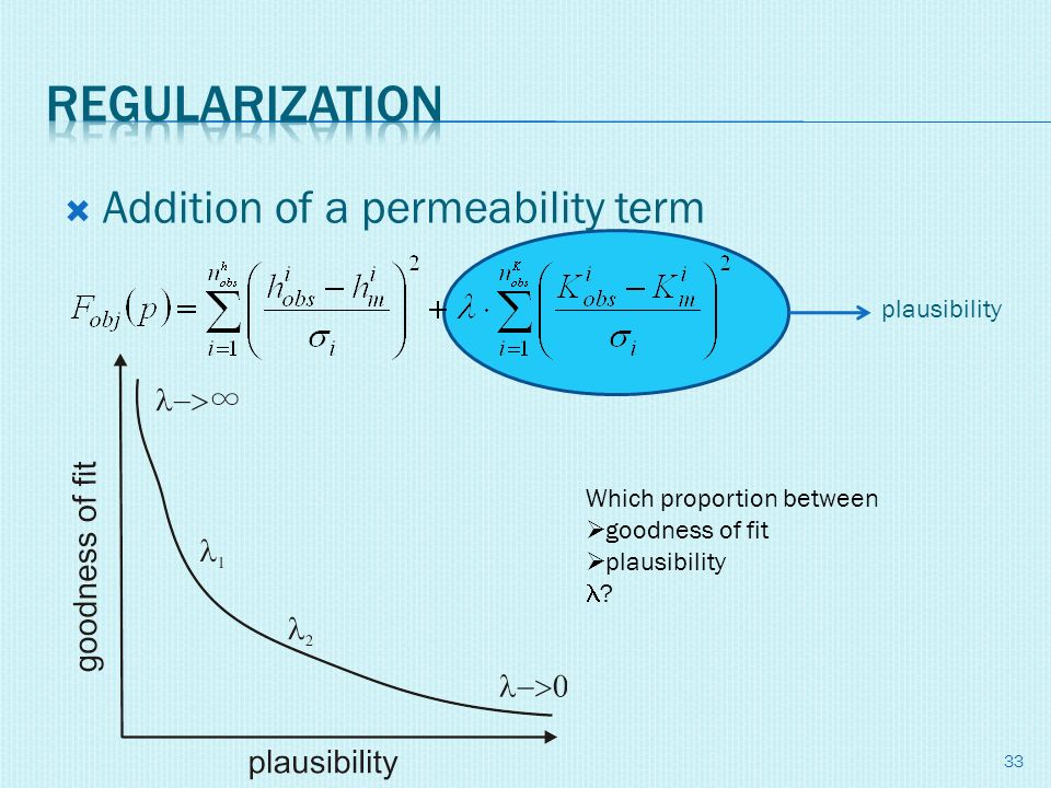 33 Addition of a permeability term plausibility Which proportion between goodness of fit plausibility ?