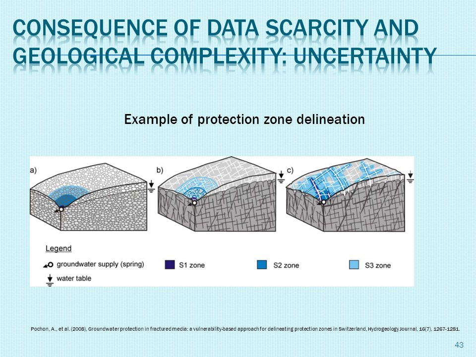 43 Example of protection zone delineation Pochon, A., et al. (2008), Groundwater protection in fractured media: a vulnerability-based approach for del