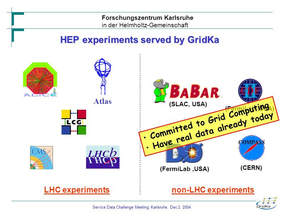 Service Data Challenge Meeting, Karlsruhe, Dec 2, 2004 Forschungszentrum Karlsruhe in der Helmholtz-Gemeinschaft HEP experiments served by GridKa Atla