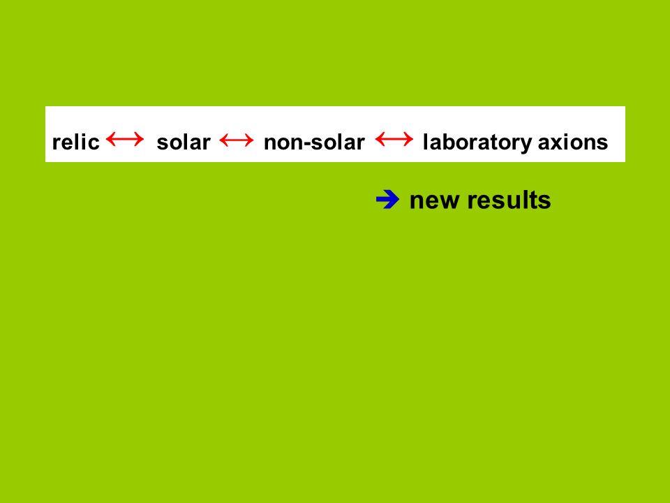 relic solar non-solar laboratory axions new results