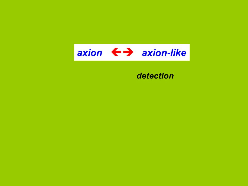 axion axion-like detection