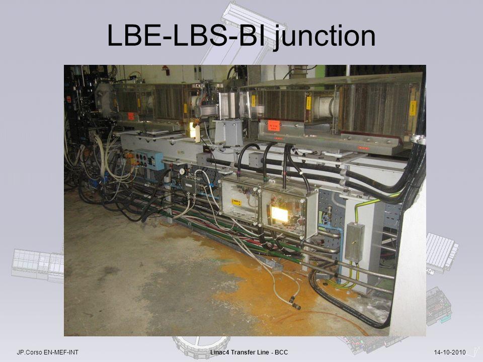 JP.Corso EN-MEF-INT Linac4 Transfer Line - BCC 14-10-2010 LBE-LBS-BI junction