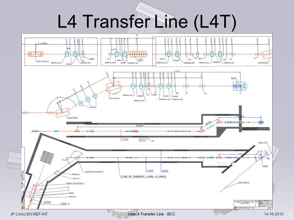 JP.Corso EN-MEF-INT Linac4 Transfer Line - BCC 14-10-2010 L4 Transfer Line (L4T)