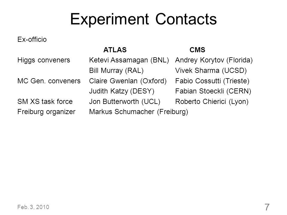 Experiment Contacts Ex-officio ATLASCMS Higgs convenersKetevi Assamagan (BNL)Andrey Korytov (Florida) Bill Murray (RAL)Vivek Sharma (UCSD) MC Gen.