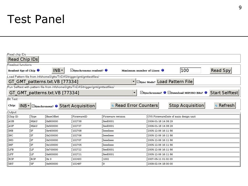 9 Test Panel