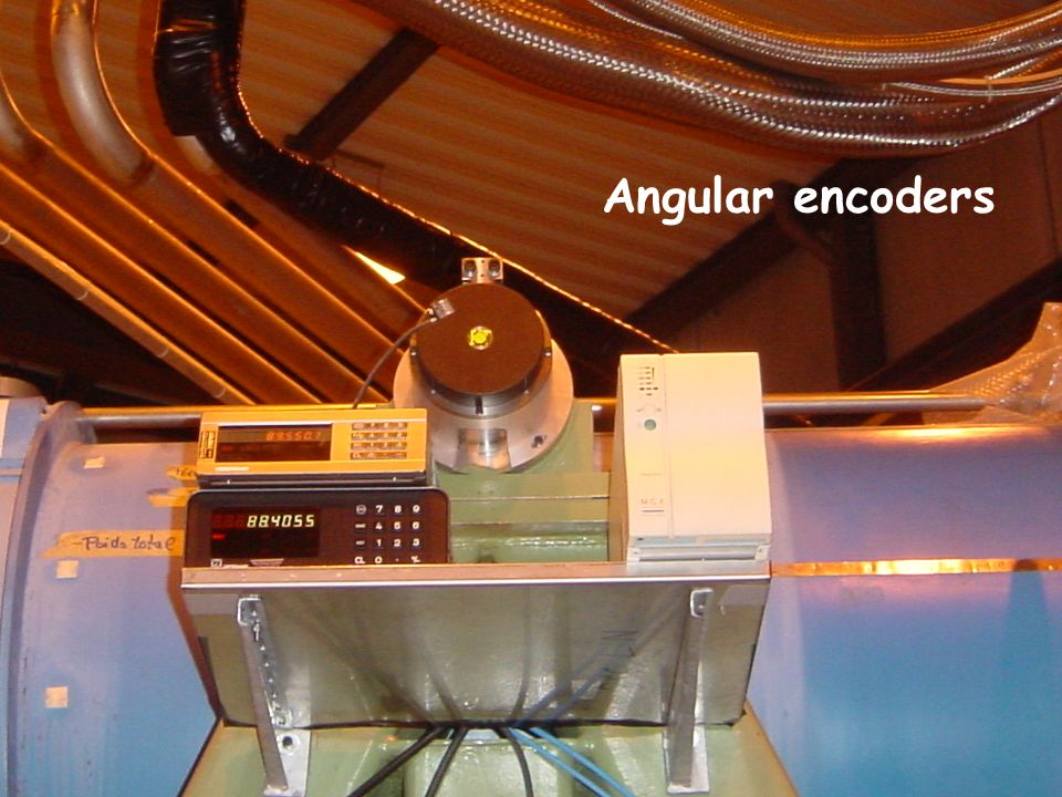 Angular encoders