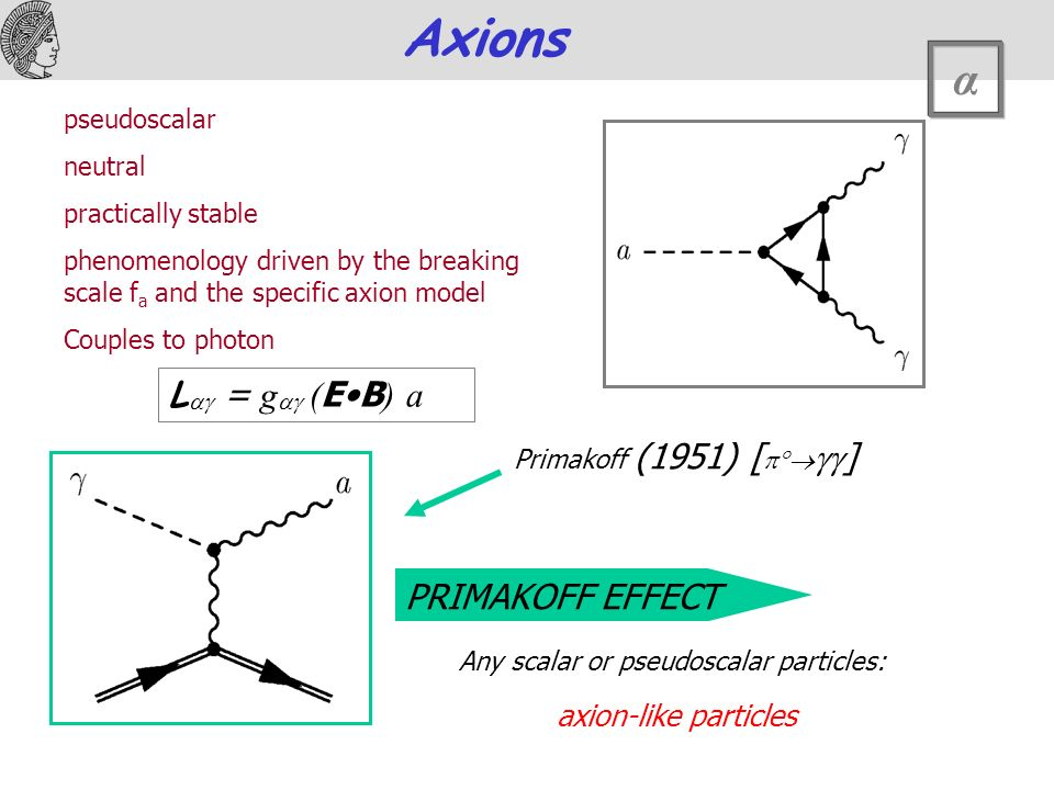 Axions α pseudoscalar neutral practically stable phenomenology driven by the breaking scale f a and the specific axion model Couples to photon L = g ( EB ) a Primakoff (1951) [ ] PRIMAKOFF EFFECT axion-like particles Any scalar or pseudoscalar particles: