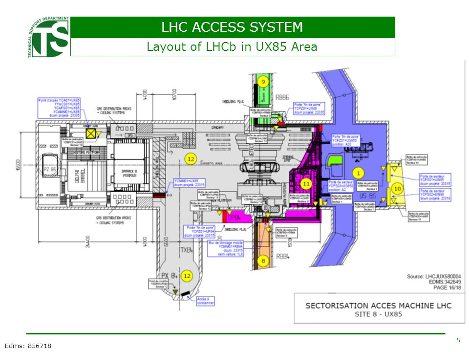 LHC ACCESS SYSTEM 5 Edms: 856718 Layout of LHCb in UX85 Area