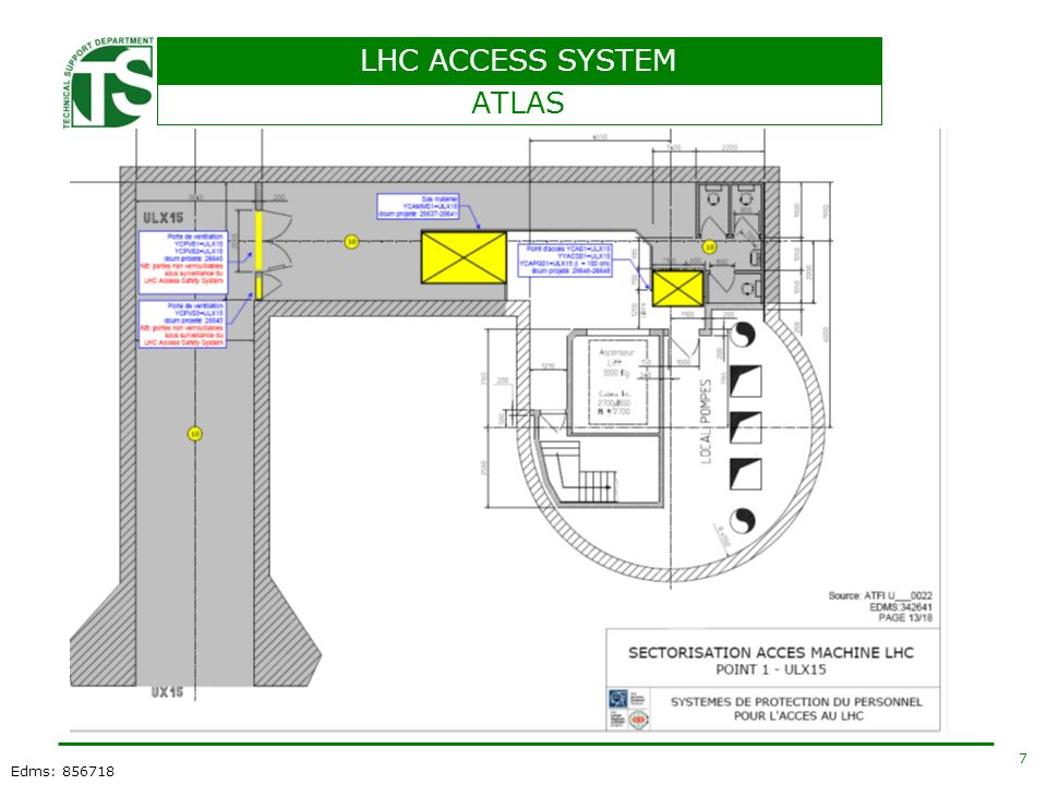 LHC ACCESS SYSTEM 7 Edms: 856718 ATLAS