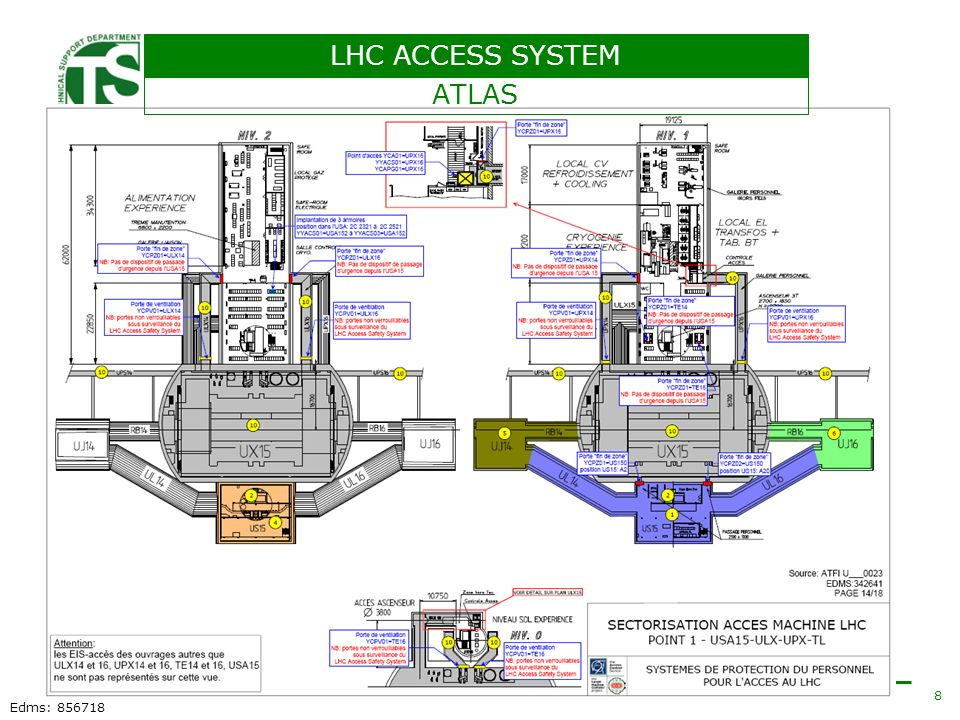 LHC ACCESS SYSTEM 8 Edms: 856718 ATLAS