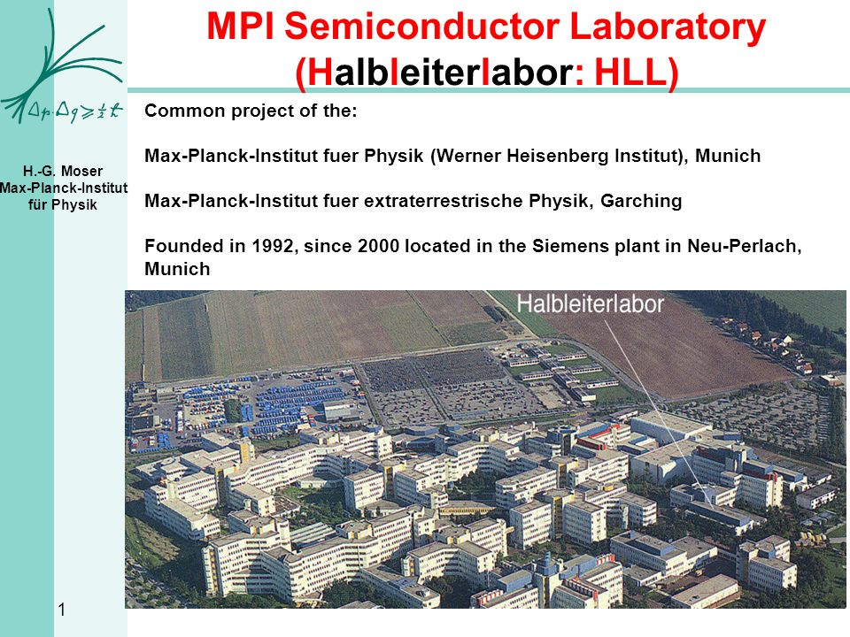 H.-G. Moser Max-Planck-Institut für Physik MPI Semiconductor Laboratory (Halbleiterlabor: HLL) Common project of the: Max-Planck-Institut fuer Physik