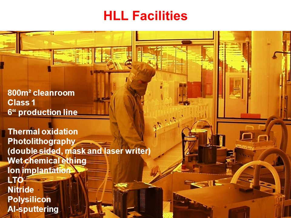 H.-G. Moser Max-Planck-Institut für Physik HLL Facilities 800m² cleanroom Class 1 6 production line Thermal oxidation Photolithography (double sided,