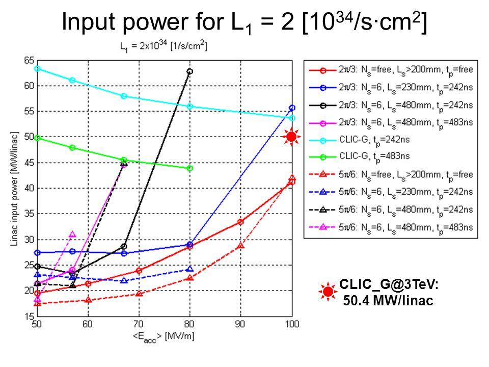 φ =120 o, Ls=480mm, tp=483 ns : =57MV/m Ea = 57 [MV/m], f = 12 [GHz], dphi = 120 [deg], /lambda = 0.1400 frep = 86.1493 [Hz], Ltotal = 2.65673e+038 [Hz/m^2], sigma_z = 80.6494 [um] Pbeam = 12.9192 [MW/beam], Pin = 24.1034 [MW/linac], Ep = 279.786 [kJ/linac] /l Type Eff Lbx*10^34 N*10^9 L/N*Eff In.Cost Es_max dT_max Pin tp tr Nb Ns (da/a; d1/h, d2/h) Nc [%] [1/m^2] [a.u.] [a.u.] [MV/m] [K] [MW] [ns] [ns] 0.0900 Nc 0.0 0.00 0.00 NaN 0.00 0.0 0.0 0 0.0 0.0 0 0 (0.00;0.000,0.000) 0 0.0950 Nc 0.0 0.00 0.00 NaN 0.00 0.0 0.0 0 0.0 0.0 0 0 (0.00;0.000,0.000) 0 0.1000 Nc 35.4 0.07 2.22 1.16 1.19 241.7 51.9 38 483.1 16.6 663 6 (0.05;0.100,0.100) 56 0.1050 Nc 40.3 0.10 2.52 1.52 1.16 227.9 45.0 40 482.9 14.4 708 6 (0.08;0.100,0.100) 56 0.1100 Nc 44.2 0.12 2.81 1.84 1.14 213.2 38.2 43 482.9 13.2 742 6 (0.13;0.100,0.100) 56 0.1150 Nc 47.3 0.14 3.13 2.17 1.14 199.0 32.0 46 483.0 12.8 767 6 (0.20;0.100,0.100) 56 0.1200 Nc 49.5 0.17 3.43 2.43 1.14 185.9 28.1 49 482.9 12.7 786 6 (0.27;0.100,0.100) 56 0.1250 Nc 51.2 0.20 3.74 2.71 1.14 190.6 33.7 53 483.1 13.0 800 6 (0.35;0.100,0.100) 56 0.1300 Nc 52.1 0.23 4.03 2.92 1.14 202.4 41.2 56 482.9 14.5 803 6 (0.41;0.100,0.120) 56 0.1350 Nc 53.0 0.26 4.32 3.14 1.14 217.7 48.0 60 482.9 14.9 812 6 (0.48;0.100,0.120) 56 0.1400 Nc 53.6 0.29 4.64 3.32 1.14 222.7 53.9 63 482.8 16.1 808 6 (0.52;0.140,0.140) 56 0.1450 Nc 0.0 0.00 0.00 NaN 0.00 0.0 0.0 0 0.0 0.0 0 0 (0.00;0.000,0.000) 0 0.1500 Nc 0.0 0.00 0.00 NaN 0.00 0.0 0.0 0 0.0 0.0 0 0 (0.00;0.000,0.000) 0 0.1550 Nc 0.0 0.00 0.00 NaN 0.00 0.0 0.0 0 0.0 0.0 0 0 (0.00;0.000,0.000) 0 0.1600 Nc 0.0 0.00 0.00 NaN 0.00 0.0 0.0 0 0.0 0.0 0 0 (0.00;0.000,0.000) 0 0.1650 Nc 0.0 0.00 0.00 NaN 0.00 0.0 0.0 0 0.0 0.0 0 0 (0.00;0.000,0.000) 0 0.1700 Nc 0.0 0.00 0.00 NaN 0.00 0.0 0.0 0 0.0 0.0 0 0 (0.00;0.000,0.000) 0 0.1750 Nc 0.0 0.00 0.00 NaN 0.00 0.0 0.0 0 0.0 0.0 0 0 (0.00;0.000,0.000) 0 0.1800 Nc 0.0 0.00 0.00 NaN 0.00 0.0 0.0 0 0.0 0.0 0 0 (0.00;0.000,0.000) 0 0.1850 Nc 0.0 0.00 0.00 NaN 0.00 0.0 0.0 